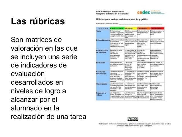 Las rúbricas Son matrices de valoración en las que se incluyen una serie de indicadores de evaluación desarrollados en niv...