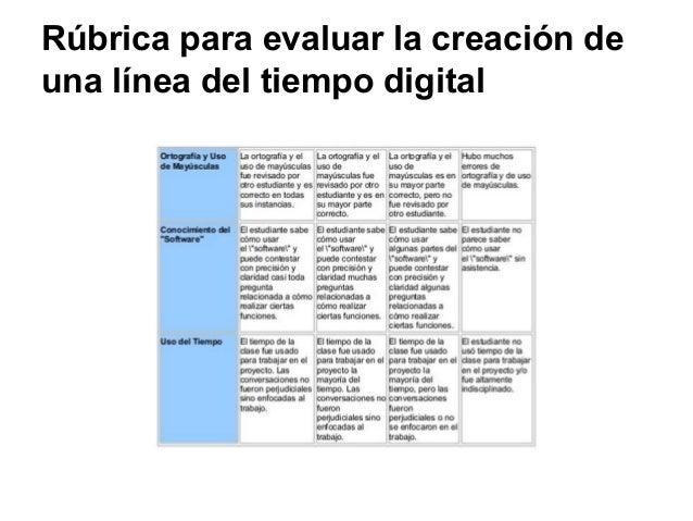 Rúbrica para evaluar la creación de una línea del tiempo digital