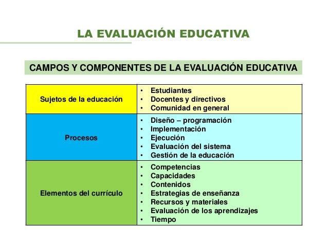 Evaluacin educativa pdf