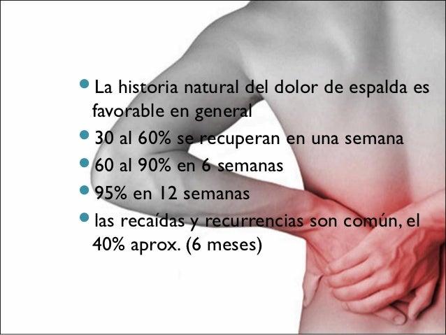 La bola a la deglución y el dolor en la espalda