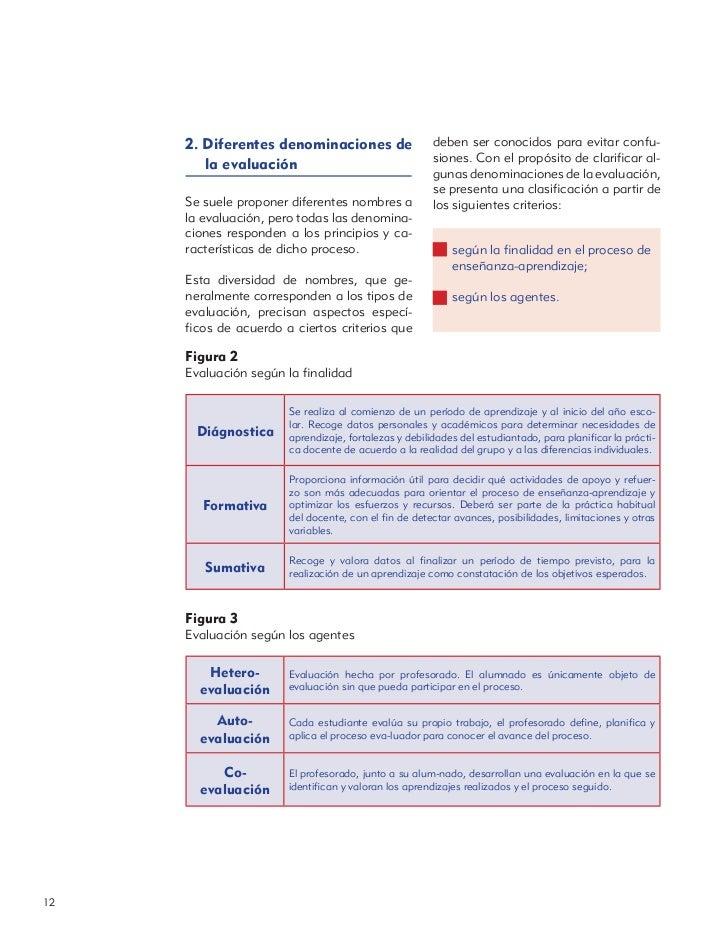 2. Diferentes denominaciones de                 deben ser conocidos para evitar confu-                                    ...