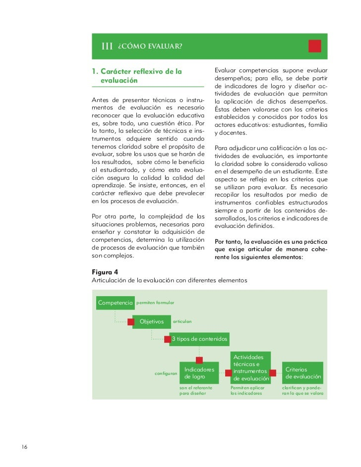 ¿cómo evaluar?     1. Carácter reflexivo de la                            Evaluar competencias supone evaluar        evalua...