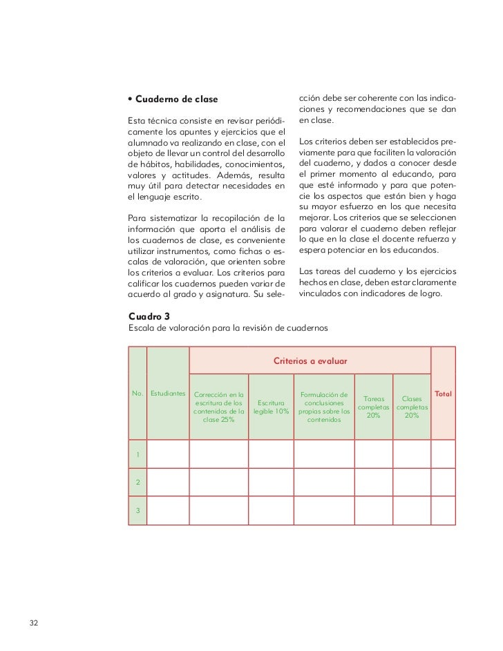 • Cuaderno de clase                                    cción debe ser coherente con las indica-                           ...
