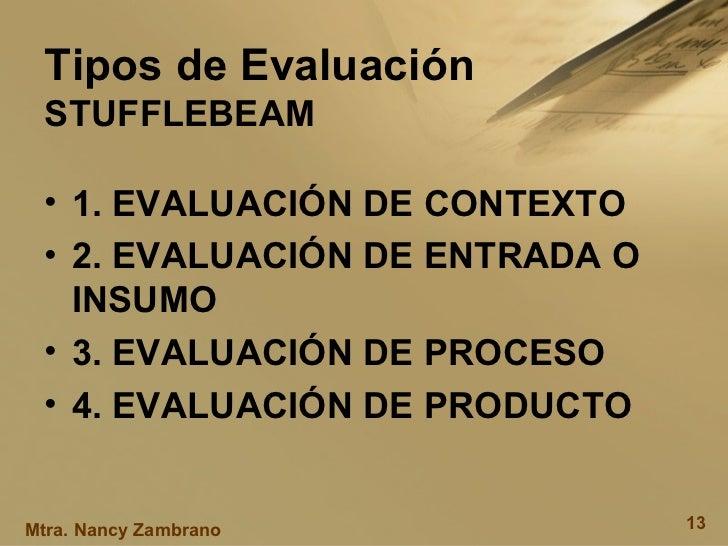 Tipos de Evaluación  STUFFLEBEAM <ul><li>1. EVALUACIÓN DE CONTEXTO  </li></ul><ul><li>2. EVALUACIÓN DE ENTRADA O INSUMO  <...
