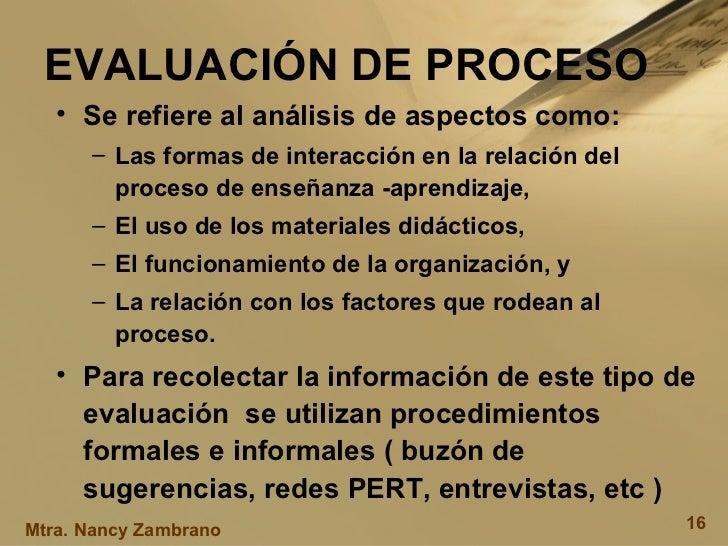 EVALUACIÓN DE PROCESO <ul><li>Se refiere al análisis de aspectos como: </li></ul><ul><ul><li>Las formas de interacción en ...