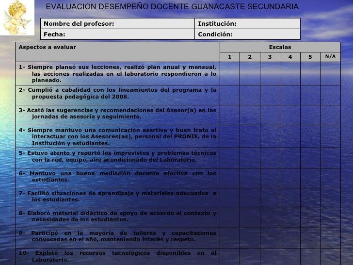 EVALUACION DESEMPEÑO DOCENTE GUANACASTE SECUNDARIA Condición:  Fecha:   Institución: Nombre del profesor:  10- Explotó los...