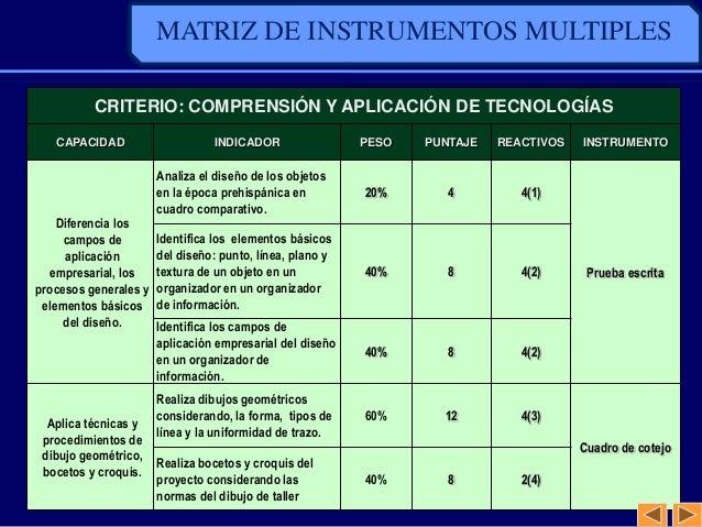 MATRIZ DE INSTRUMENTOS MULTIPLESCRITERIO: COMPRENSIÓN Y APLICACIÓN DE TECNOLOGÍASCAPACIDAD INDICADOR PESO PUNTAJE REACTIVO...