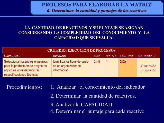 CRITERIO: EJECUCION DE PROCESOSCAPACIDAD INDICADOR PESO PUNTAJE REACTIVOS INSTRUMENTOSelecciona materiales e insumospara l...