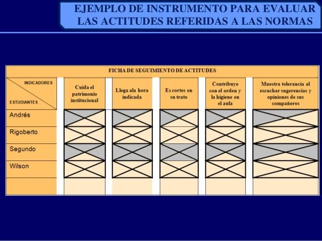 EJEMPLO DE INSTRUMENTO PARA EVALUARLAS ACTITUDES REFERIDAS A LAS NORMAS