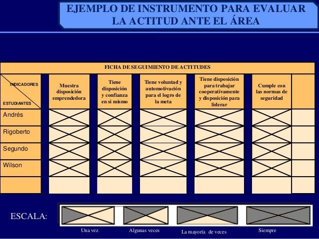 EJEMPLO DE INSTRUMENTO PARA EVALUARLA ACTITUD ANTE EL ÁREAFICHA DE SEGUIMIENTO DE ACTITUDESINDICADORESESTUDIANTESMuestradi...