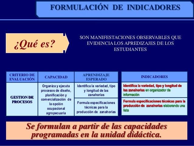 FORMULACIÓN DE INDICADORESSON MANIFESTACIONES OBSERVABLES QUEEVIDENCIA LOS APREDIZAJES DE LOSESTUDIANTES¿Qué es?Se formula...