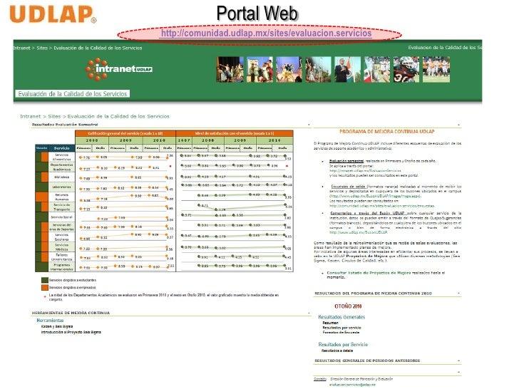 Portal Webhttp://comunidad.udlap.mx/sites/evaluacion.servicios