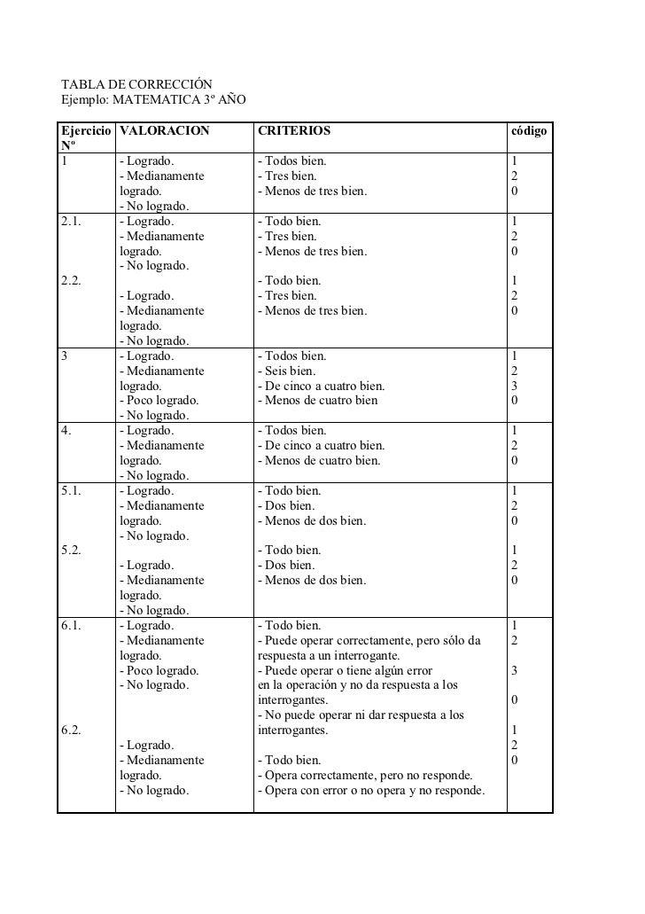Evaluacion  12  en la escuela