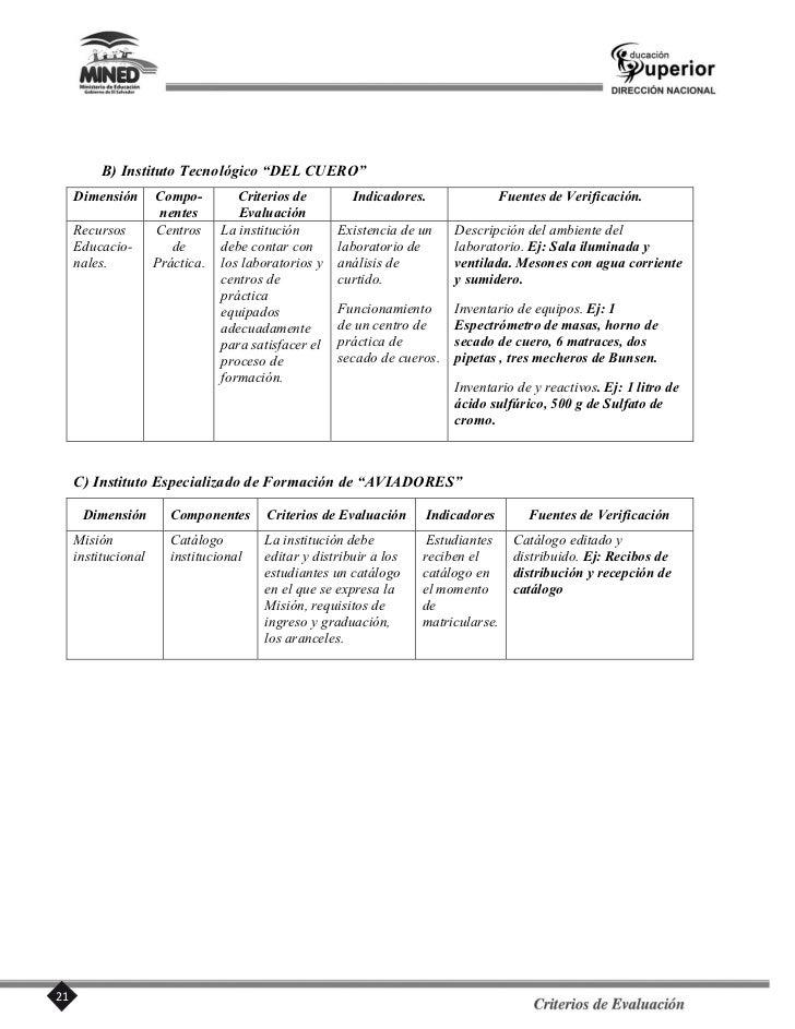 Componente 2.4. Proceso de toma de decisiones.Criterios:2.4.1. La institución debe tomar decisiones producto de estudios t...