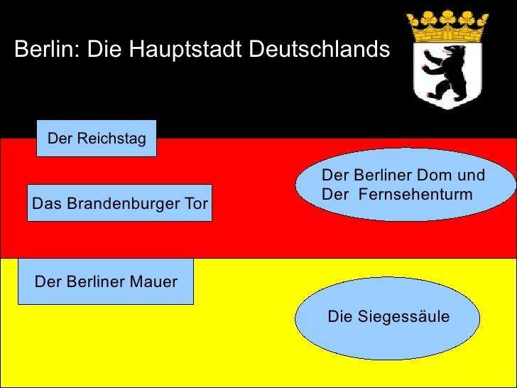 Berlin: Die Hauptstadt Deutschlands   Der Reichstag                            Der Berliner Dom und                       ...