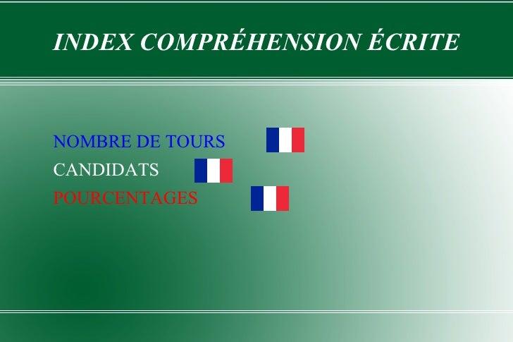 INDEX COMPRÉHENSION ÉCRITENOMBRE DE TOURSCANDIDATSPOURCENTAGES