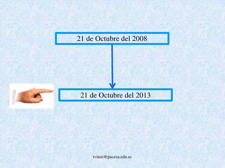 tviteri@pucesa.edu.ec<br />21 de Octubre del 2008<br />21 de Octubre del 2013<br />