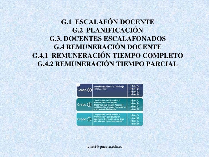 F.2.G. COMUNICACIÓN EFECTIVA<br />F.2.G.1 COMUNICACIÓN ESCRITA<br />F.2.G.2 COMUNICACIÓN ORAL<br />F.2.G.3  COMUNICACIÓN ...