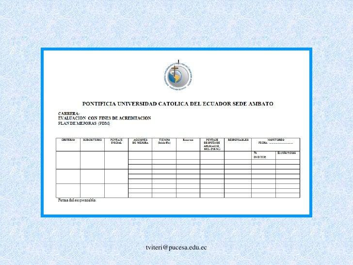 EL PROCESO DE AUTOEVALUACIÓN EVALUACIÓN EXTERNA Y ACREDITACIÓ DE CARRERAS Previo al inicio del proceso de evaluación con m...