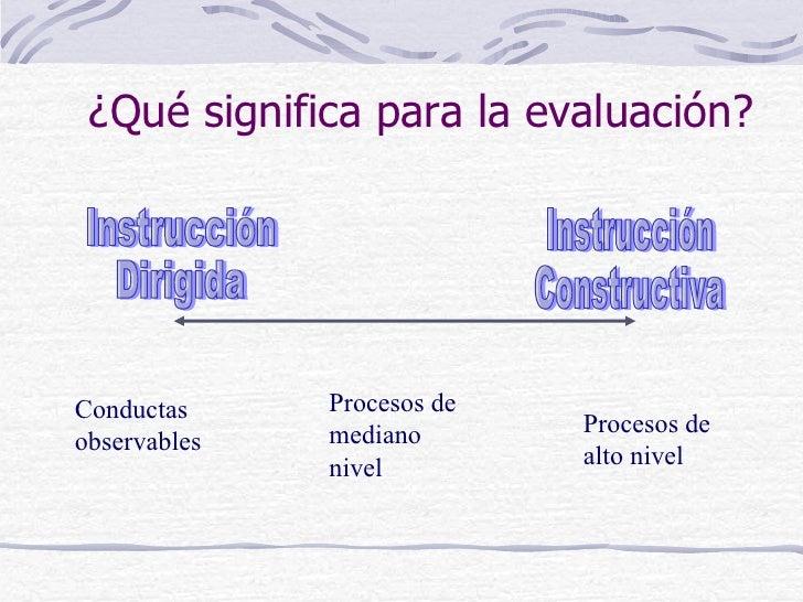 ¿Qué significa para la evaluación?Conductas     Procesos de              mediano       Procesos deobservables             ...