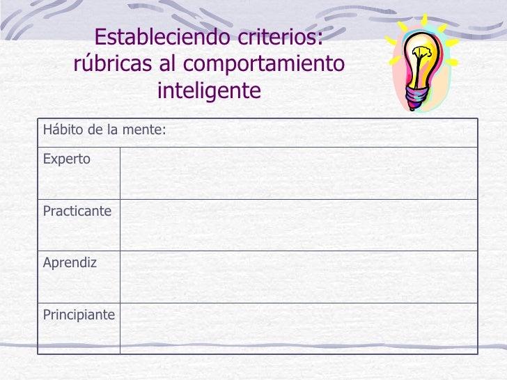 Estableciendo criterios:     rúbricas al comportamiento              inteligenteHábito de la mente:ExpertoPracticanteApren...