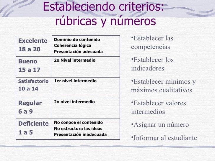 Estableciendo criterios:            rúbricas y númerosExcelente       Dominio de contenido      •Establecer las18 a 20    ...