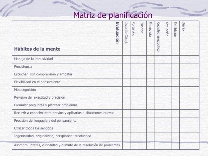Matriz de planificación                                                                     Evaluación                    ...