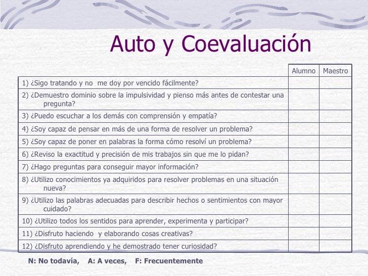 Auto y Coevaluación                                                                                    Alumno   Maestro1) ...