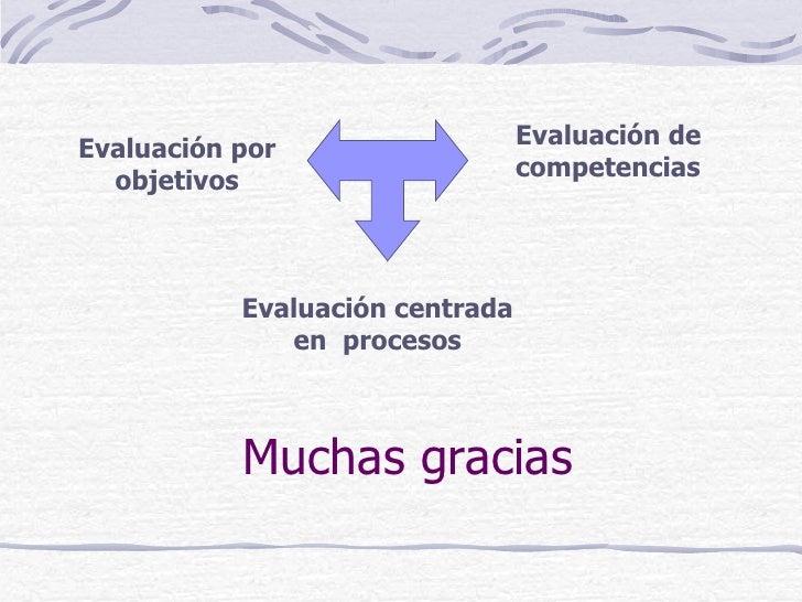 Evaluación deEvaluación por                                 competencias  objetivos           Evaluación centrada         ...