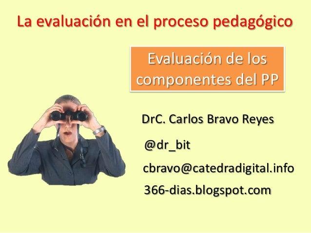 La evaluación en el proceso pedagógico                 Evaluación de los                componentes del PP                ...