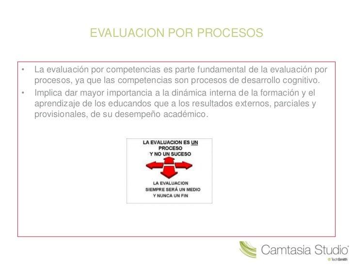 EVALUACION POR PROCESOS•   La evaluación por competencias es parte fundamental de la evaluación por    procesos, ya que la...
