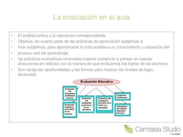 La evaluación en el aula•   El análisis crítico y la valoración correspondiente.•   Objetiva: en cuanto parte de las práct...