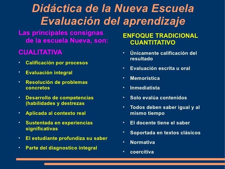 Didáctica de la Nueva Escuela Evaluación del aprendizaje <ul><li>Las principales consignas de la escuela Nueva, son: </li>...
