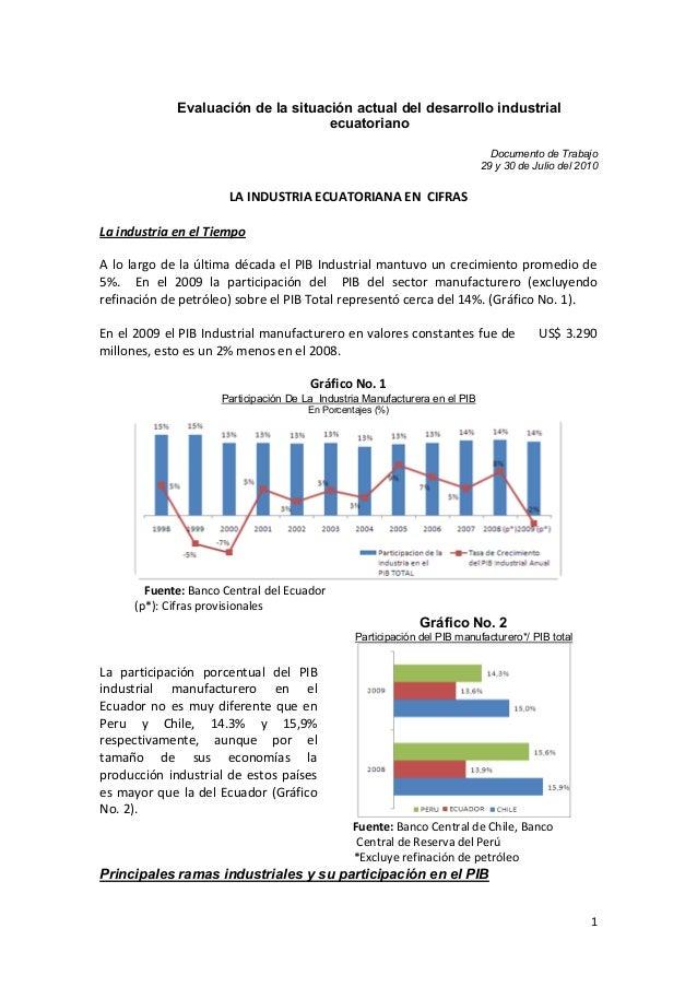 1 Evaluación de la situación actual del desarrollo industrial ecuatoriano Documento de Trabajo 29 y 30 de Julio del 2010 L...