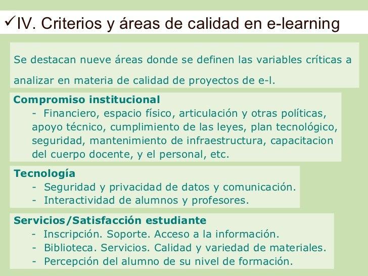 IV. Criterios y áreas de calidad en e-learning Se destacan nueve áreas donde se definen las variables críticas a analizar...