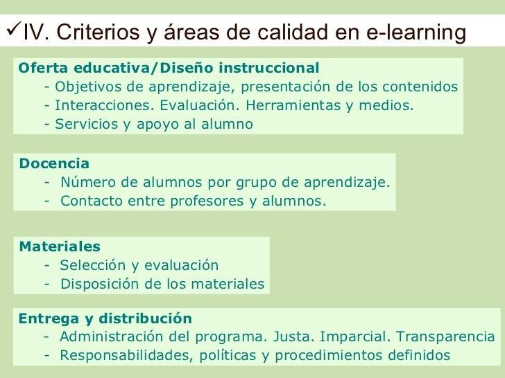 IV. Criterios y áreas de calidad en e-learning Oferta educativa/Diseño instruccional    - Objetivos de aprendizaje, prese...