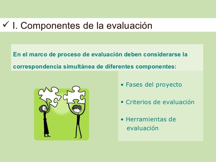 I. Componentes de la evaluación  En el marco de proceso de evaluación deben considerarse la  correspondencia simultánea ...
