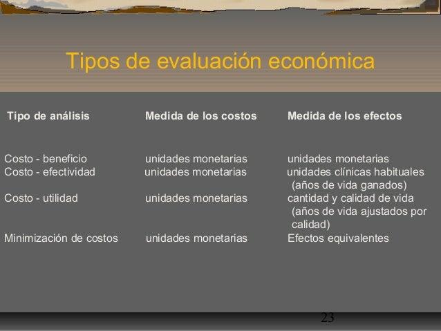 Evaluacion economica de los medicamentos - Tipos de calefaccion economica ...