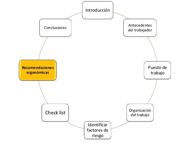 Evaluaci n ergon mica de un puesto de trabajo owas mac for Medidas ergonomicas de un puesto de trabajo