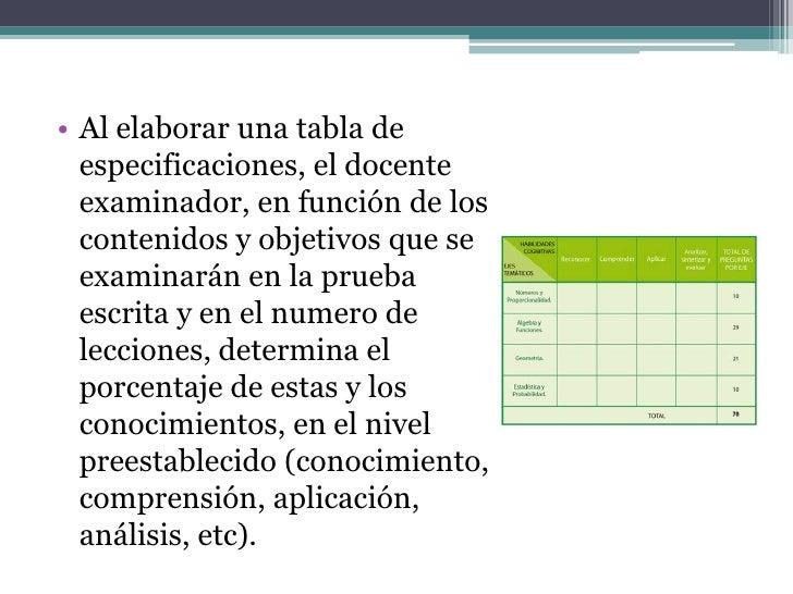 EL CUADRO DE BALANCEO• La elaboración del cuadro de balanceo conduce al docente  a determinar una ponderación para cada un...