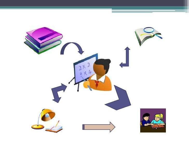 INTRODUCCIÓN• Al reflexionar sobre el actuar del docente,  vemos que la actividad más importante que  realiza por los alum...