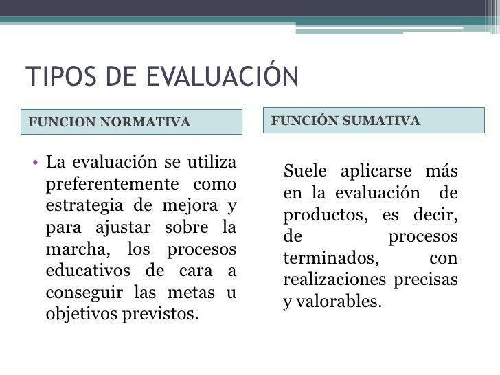 • Evaluación inicial: se realiza al   • Evaluación procesual: consiste  comienzo del curso académico,         en la valora...