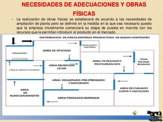 RESULTADO DEL ESTUDIO FINANCIERO (INVERSIONES   NECESARIAS PARA IMPLEMENTAR EL PROYECTOTIPO DE INVERSION                  ...