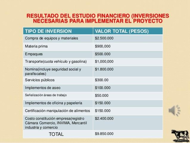 ESTIMACIÓN DE COSTOS                                                                                     SERVICIOS        ...