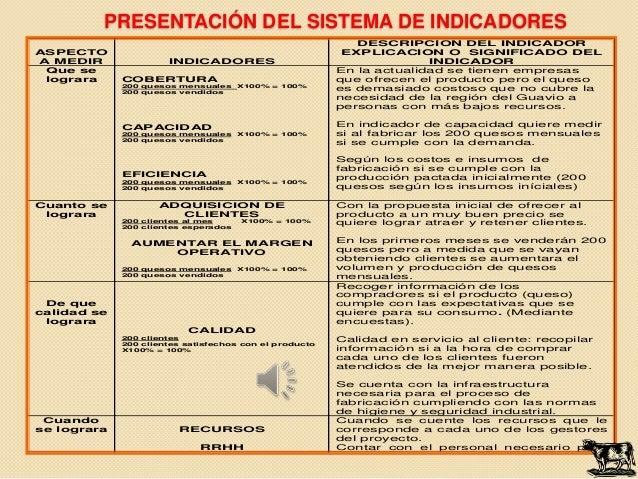 ANALISIS DE LAS TRES DIMENSIONES DEL               DESARROLLO SOSTENIBLE DEL PROYECTODIMENSION ECOLOGICA: Dentro de la fab...