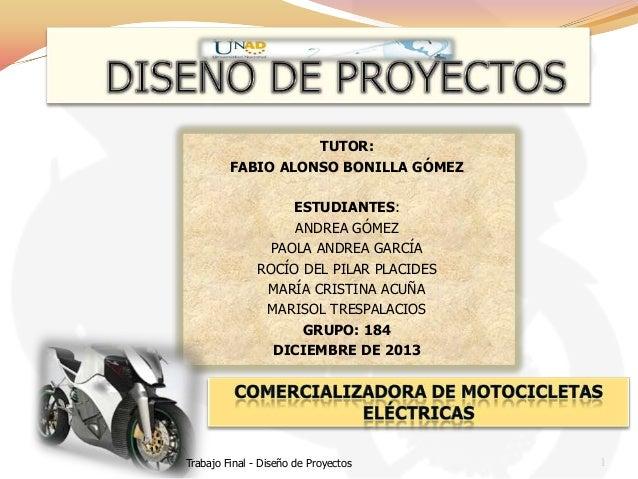 TUTOR: FABIO ALONSO BONILLA GÓMEZ ESTUDIANTES: ANDREA GÓMEZ PAOLA ANDREA GARCÍA ROCÍO DEL PILAR PLACIDES MARÍA CRISTINA AC...