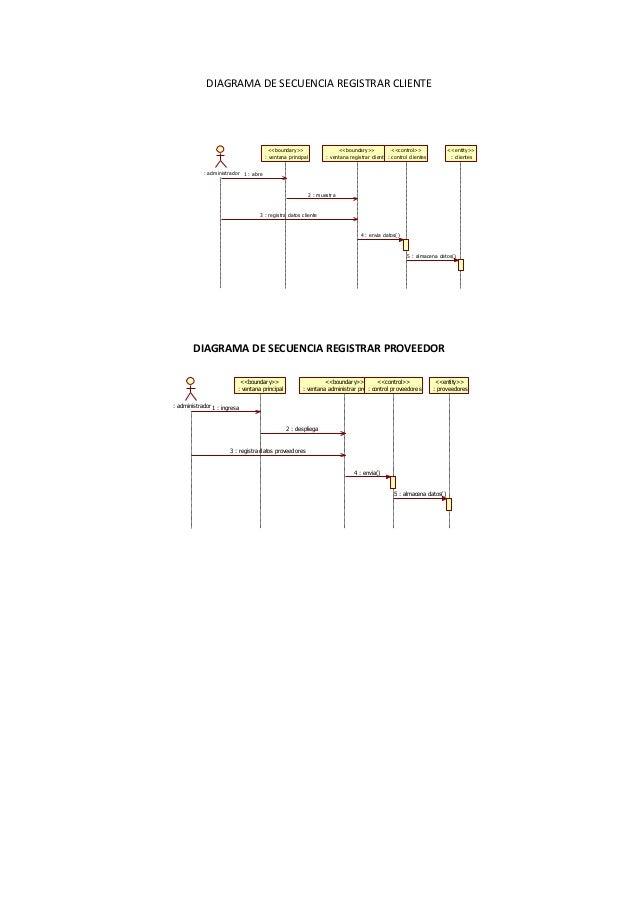 DIAGRAMA DE SECUENCIA REGISTRAR CLIENTE                                        <<boundary>>                 <<boundary>>  ...