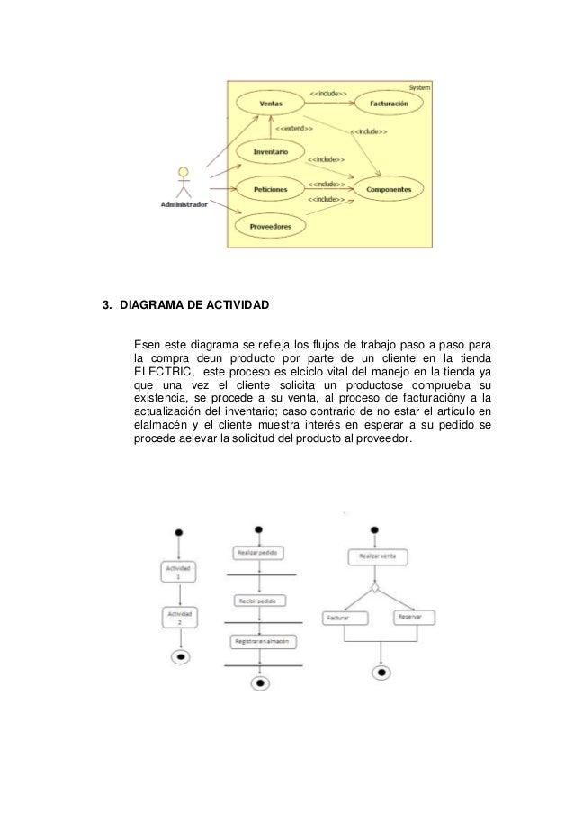 3. DIAGRAMA DE ACTIVIDAD    Esen este diagrama se refleja los flujos de trabajo paso a paso para    la compra deun product...