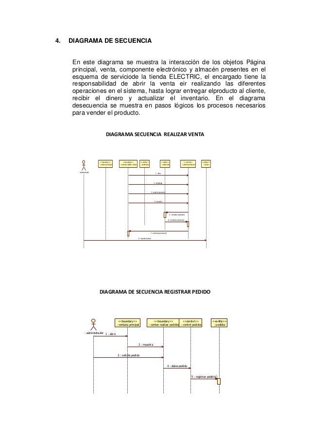 4.   DIAGRAMA DE SECUENCIA      En este diagrama se muestra la interacción de los objetos Página      principal, venta, co...