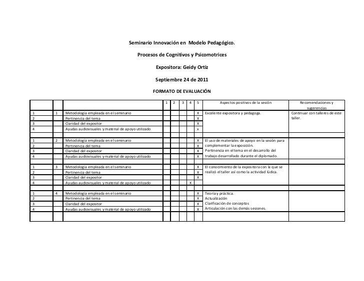 Evaluacion geidy modelos